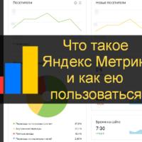 Что такое Яндекс Метрика и как ей пользоваться