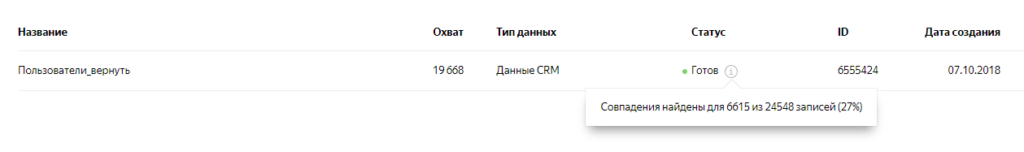 Сегмент готов Яндекс Аудитории