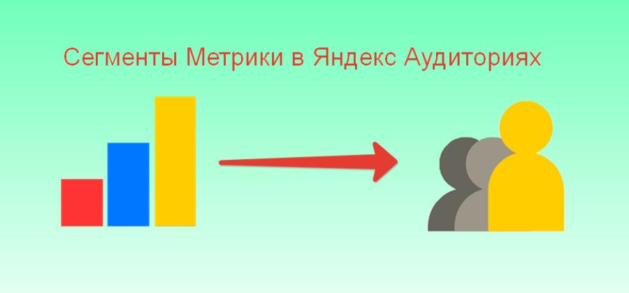 Как создать cегменты Яндекс Аудиторий на основе Метрики