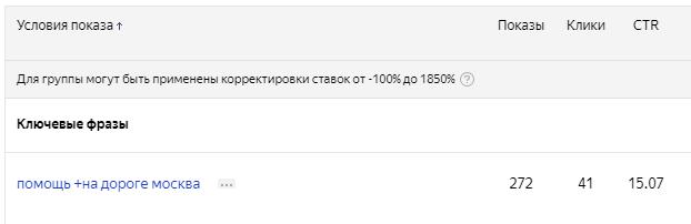 Авто техпомощь на дороге Москва