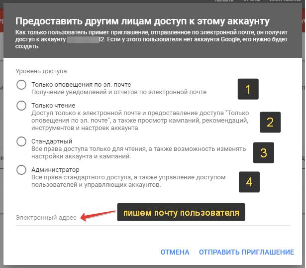 Доступ к Google Adwords: уровни доступа