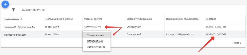 Доступ к Google Adwords: изменение и удаление доступа