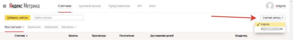 Представительский доступ к Яндекс Метрике