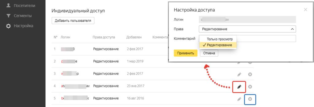 Удаление и редактирование доступов в Яндекс Метрике
